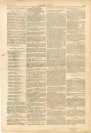News stories from Harper's Weekly